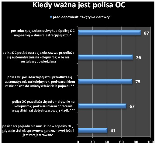 ufg_polisa_1
